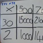 Learn about the grid method of multiplication.