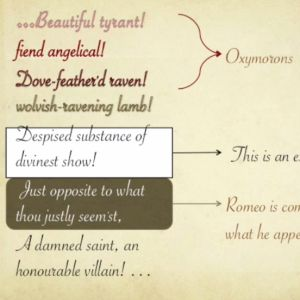 Learn about reading a Shakespearean monologue.