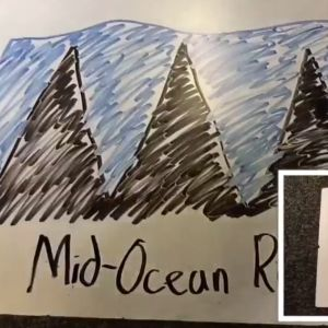 Learn about mid-ocean ridges.