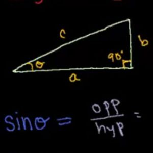 Learn about basic trigonometry.