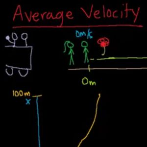 Learn about average velocity.