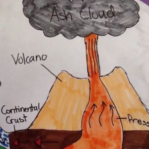 Learn about the mechanics of volcanoes.