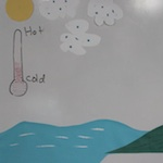 Learn how the water cycle works.