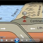 Learn about how tsunamis are formed.