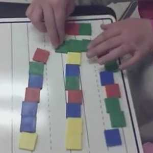 Learn about What Is Multiplication.